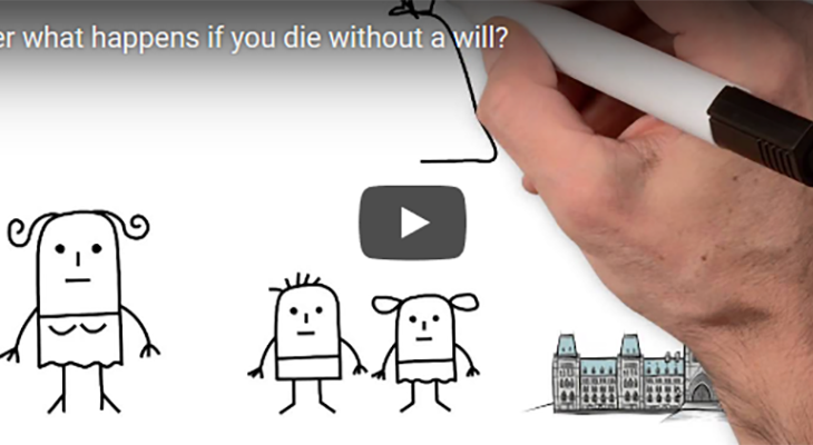 wills and estates, quinn estate law, canadian law, eileen quinn, what happens if you die without a will, lawpro will video,